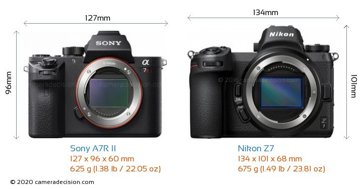 Sony A7R II vs Nikon Z7 Camera Size Comparison - Front View