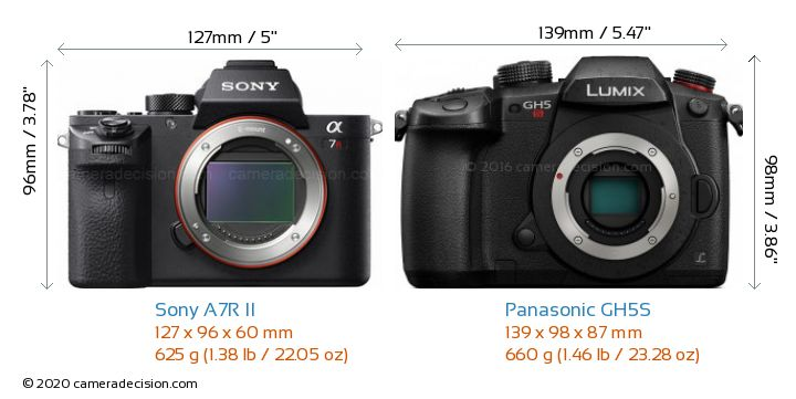 Sony A7R II vs Panasonic GH5S Camera Size Comparison - Front View