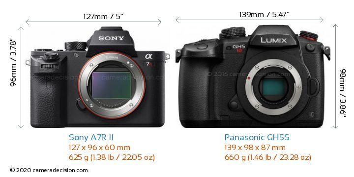 Sony A7R II vs Panasonic GH5S Camera Size Comparison - Front View