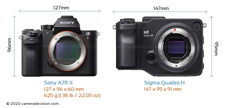 Sony A7R II vs Sigma Quattro H Camera Size Comparison - Front View