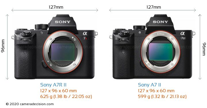 Sony A7R II vs Sony A7 II Camera Size Comparison - Front View