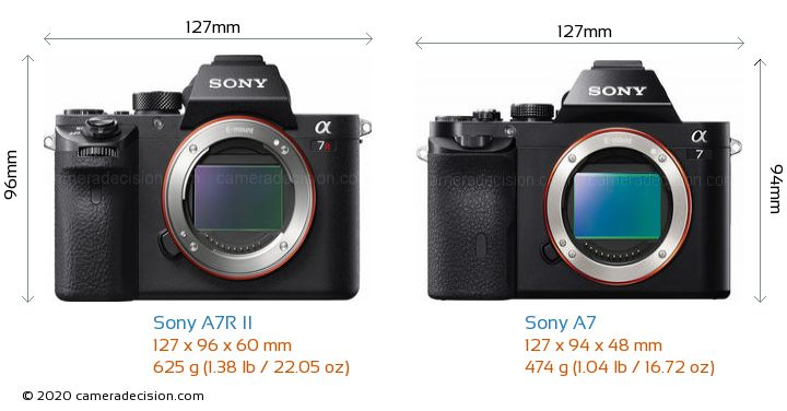 Sony A7R II vs Sony A7 Camera Size Comparison - Front View