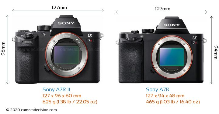 Sony A7R II vs Sony A7R Camera Size Comparison - Front View