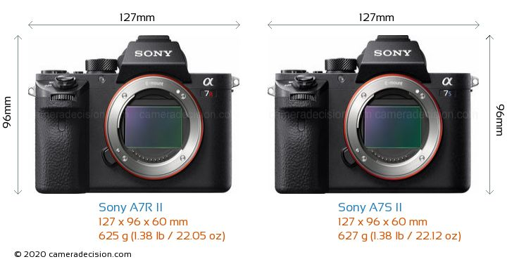 Sony A7R II vs Sony A7S II Camera Size Comparison - Front View