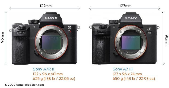 Sony A7R II vs Sony A7 III Camera Size Comparison - Front View