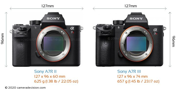 Sony A7R II vs Sony A7R III Camera Size Comparison - Front View