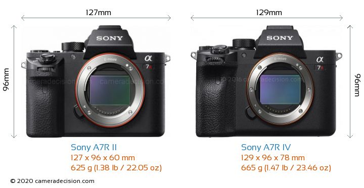 Sony A7R II vs Sony A7R IV Camera Size Comparison - Front View