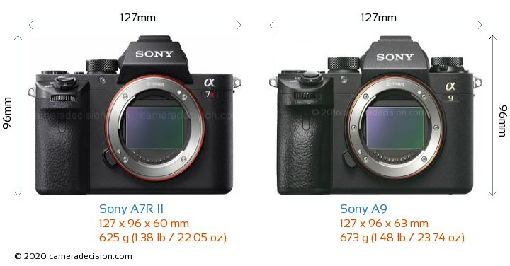 Sony A7R II vs Sony A9 Camera Size Comparison - Front View