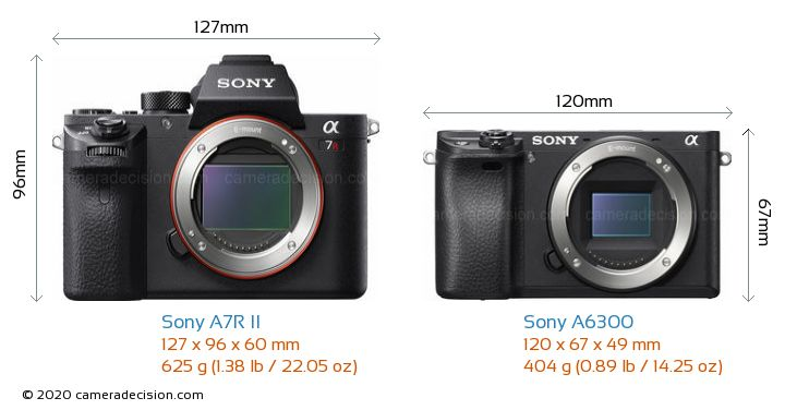 Sony A7R II vs Sony A6300 Camera Size Comparison - Front View