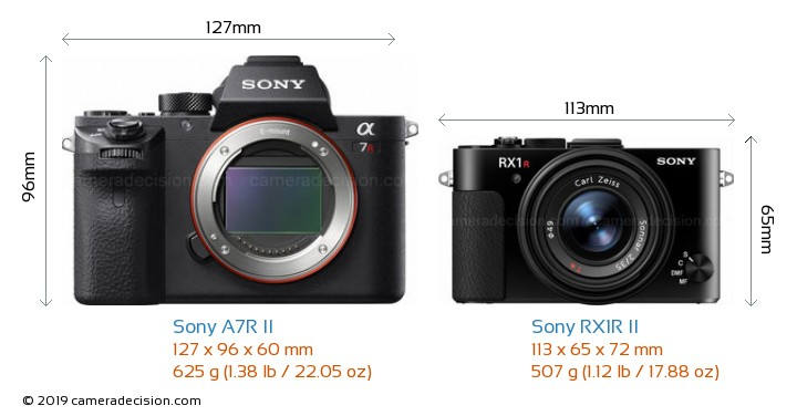 Sony A7R II vs Sony RX1R II Camera Size Comparison - Front View