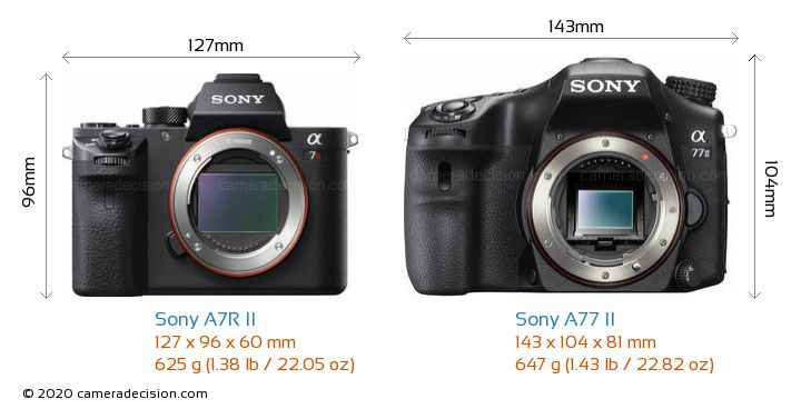 Sony A7R II vs Sony A77 II Camera Size Comparison - Front View