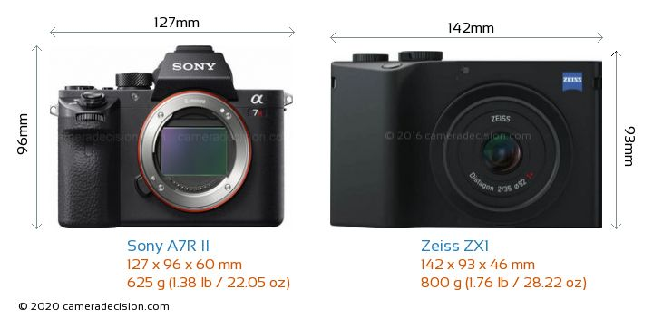 Sony A7R II vs Zeiss ZX1 Camera Size Comparison - Front View