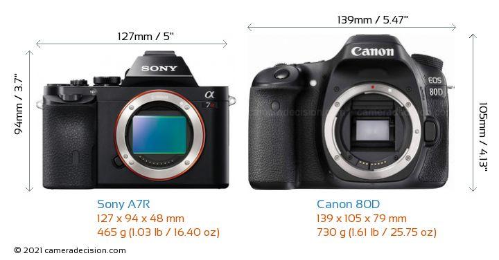 Sony A7R vs Canon 80D Camera Size Comparison - Front View