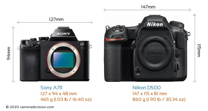 Sony A7R vs Nikon D500 Camera Size Comparison - Front View