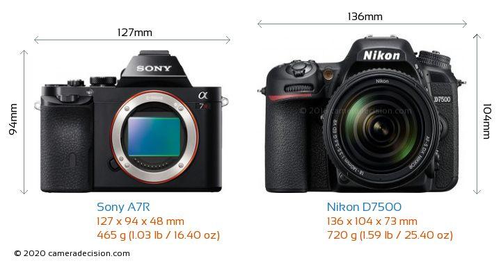 Sony A7R vs Nikon D7500 Camera Size Comparison - Front View