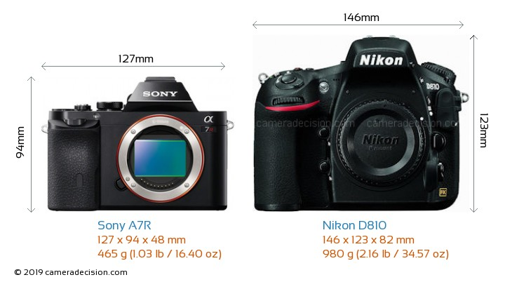 Sony A7R vs Nikon D810 Camera Size Comparison - Front View