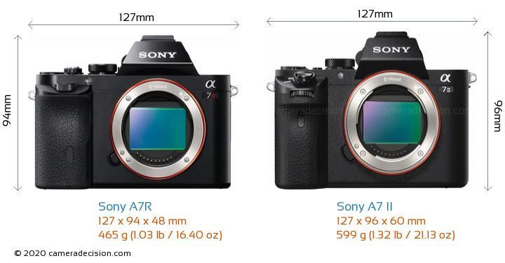 Sony A7R vs Sony A7 II Camera Size Comparison - Front View