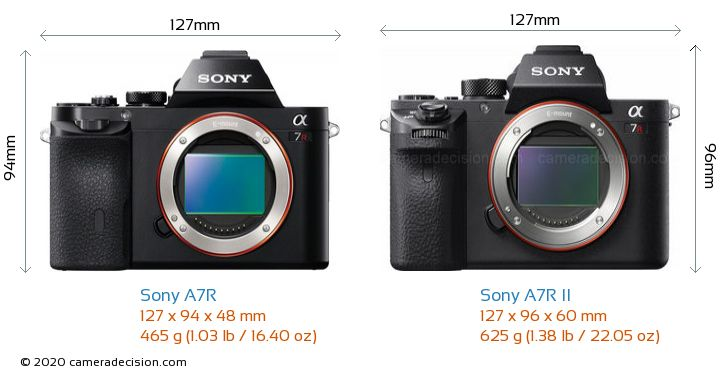 Sony A7R vs Sony A7R II Camera Size Comparison - Front View