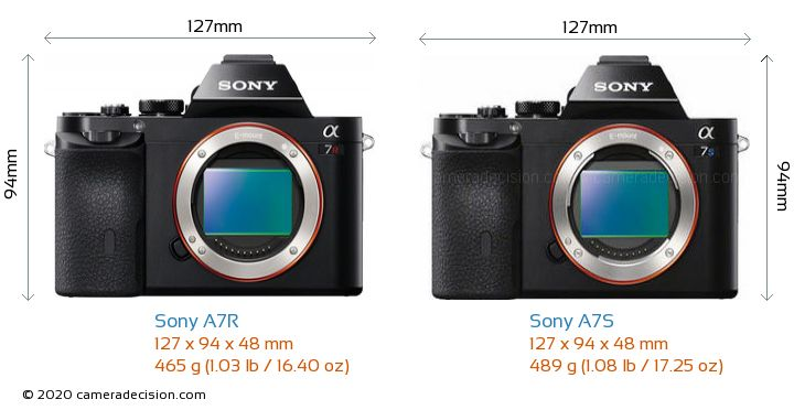 Sony A7R vs Sony A7S Camera Size Comparison - Front View