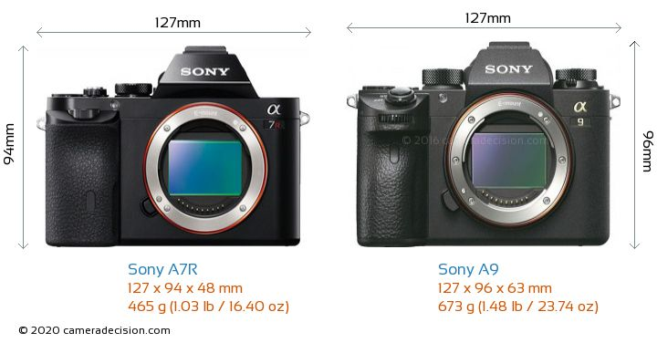 Sony A7R vs Sony A9 Camera Size Comparison - Front View