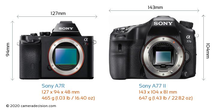 Sony A7R vs Sony A77 II Camera Size Comparison - Front View