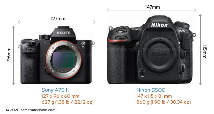 Sony A7S II vs Nikon D500 Camera Size Comparison - Front View