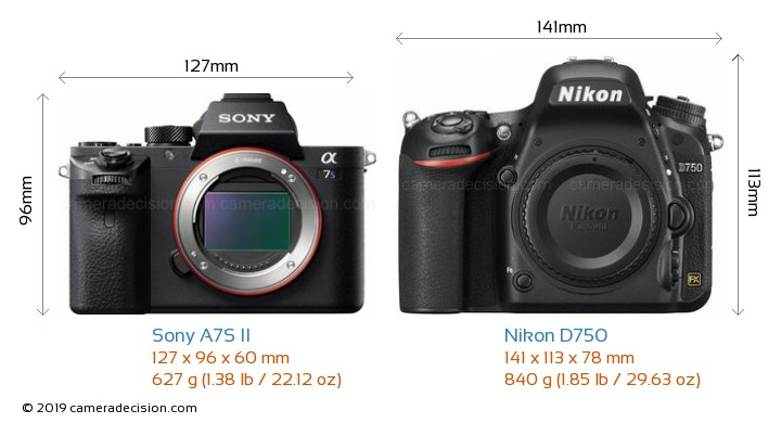 Sony A7S II vs Nikon D750 Camera Size Comparison - Front View
