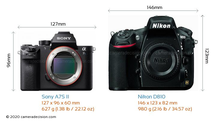 Sony A7S II vs Nikon D810 Camera Size Comparison - Front View