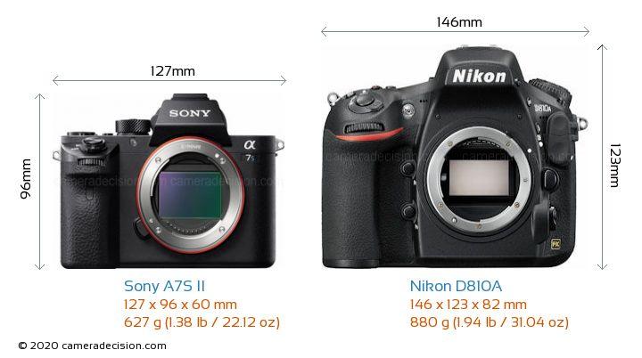 Sony A7S II vs Nikon D810A Camera Size Comparison - Front View