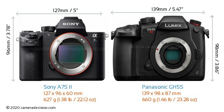 Sony A7S II vs Panasonic GH5S Camera Size Comparison - Front View