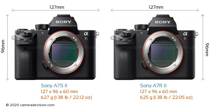 Sony A7S II vs Sony A7R II Camera Size Comparison - Front View