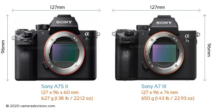 Sony A7S II vs Sony A7 III Camera Size Comparison - Front View