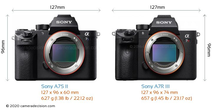 Sony A7S II vs Sony A7R III Camera Size Comparison - Front View
