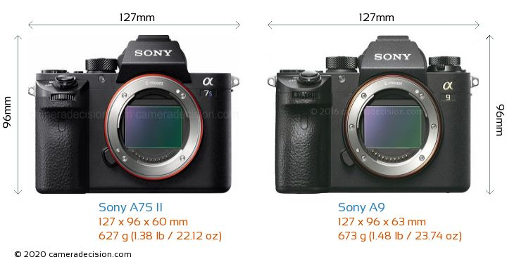 Sony A7S II vs Sony A9 Camera Size Comparison - Front View