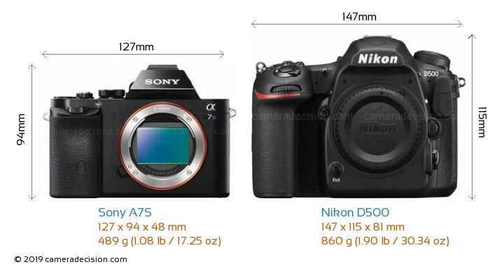 Sony A7S vs Nikon D500 Camera Size Comparison - Front View