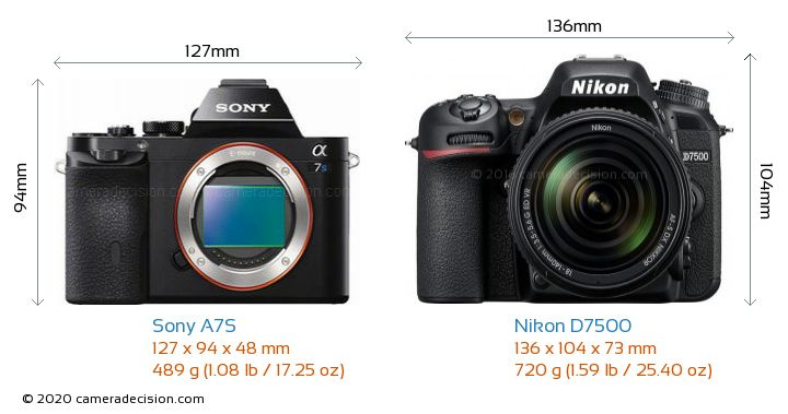 Sony A7S vs Nikon D7500 Camera Size Comparison - Front View