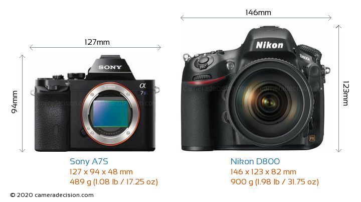 Sony A7S vs Nikon D800 Camera Size Comparison - Front View