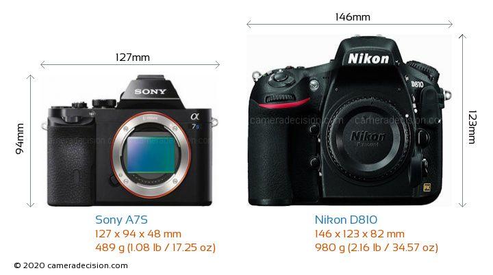 Sony A7S vs Nikon D810 Camera Size Comparison - Front View