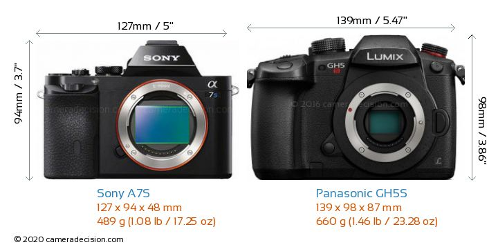 Sony A7S vs Panasonic GH5S Camera Size Comparison - Front View