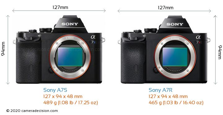 Sony A7S vs Sony A7R Camera Size Comparison - Front View