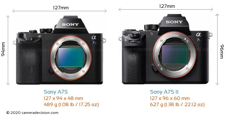 Sony A7S vs Sony A7S II Camera Size Comparison - Front View