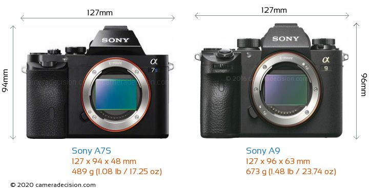 Sony A7S vs Sony A9 Camera Size Comparison - Front View