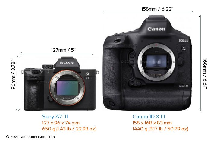 Sony A7 III vs Canon 1D X III Camera Size Comparison - Front View