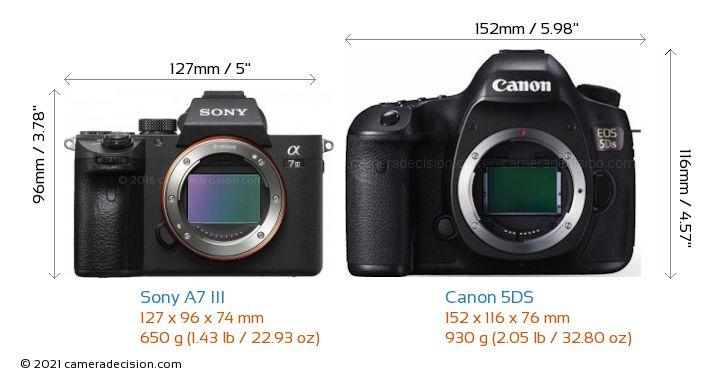 Sony A7 III vs Canon 5DS Camera Size Comparison - Front View