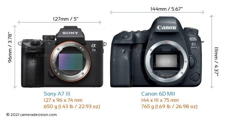 Sony A7 III vs Canon 6D MII Camera Size Comparison - Front View
