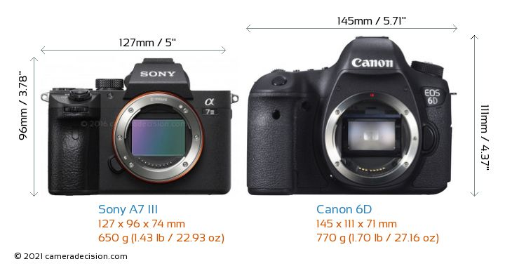 Sony A7 III vs Canon 6D Camera Size Comparison - Front View