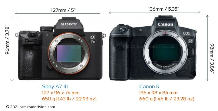 Sony A7 III vs Canon R Camera Size Comparison - Front View