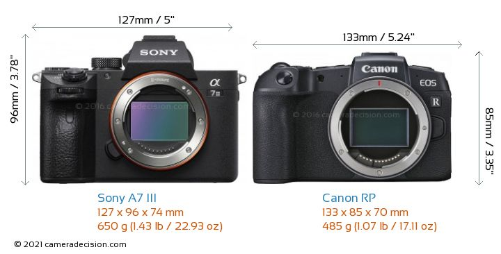 Sony A7 III vs Canon RP Camera Size Comparison - Front View