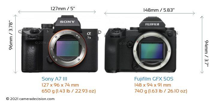 Sony A7 III vs Fujifilm GFX 50S Camera Size Comparison - Front View