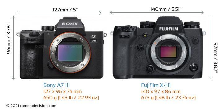 Sony A7 III vs Fujifilm X-H1 Camera Size Comparison - Front View